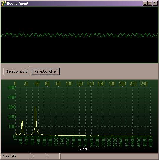 Анализ звука
