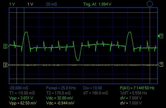 Устойчивая работа на оборотах RPM < 0.5MAX. Выделение полуволн