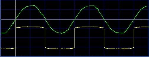 Обороты, близкие к максимальным, вырождение участков закрытого симистора